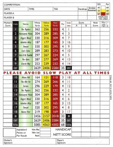 Play 12 holes, then the first 5 again, with a separate 18th